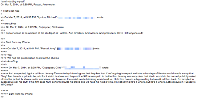 Kevin Hart Leaked Whore E-mail