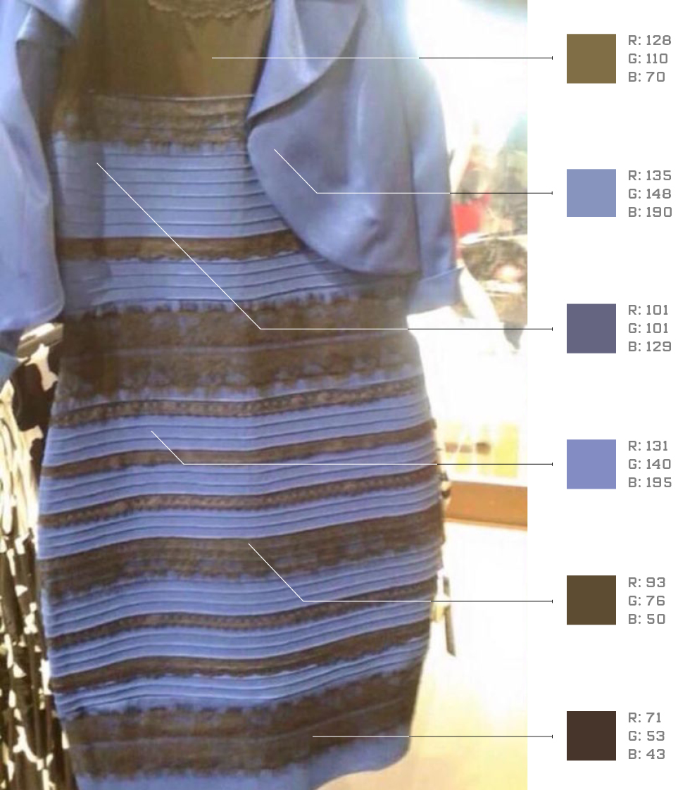 dress-color