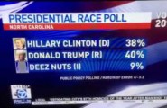 Deez Nuts President Screenshot